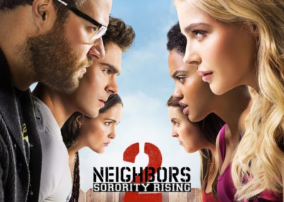 Neighbors 2: Sorority Rising (2016) Drinking Game